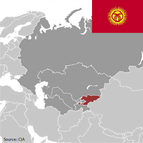 Flag and map of Kyrgyzstan