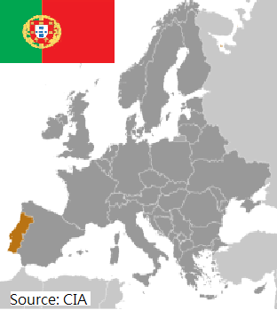 Flag and map of Portugal