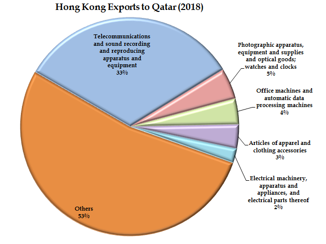 Hong Kong Export Credit Insurance Corporation - Belt and Road
